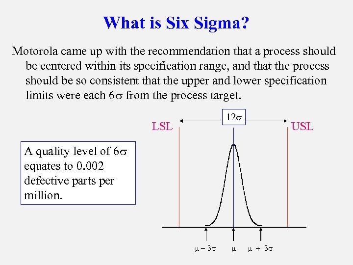 What is Six Sigma? Motorola came up with the recommendation that a process should