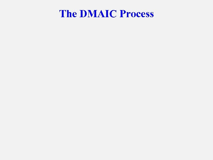 The DMAIC Process