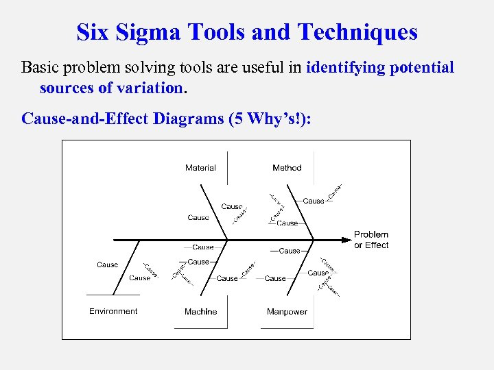 Six Sigma Tools and Techniques Basic problem solving tools are useful in identifying potential
