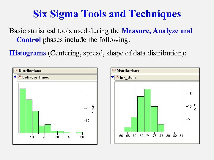 Six Sigma Tools and Techniques Basic statistical tools used during the Measure, Analyze and