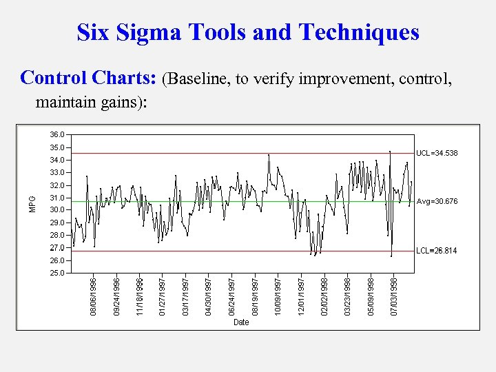 Six Sigma Tools and Techniques Control Charts: (Baseline, to verify improvement, control, maintain gains):