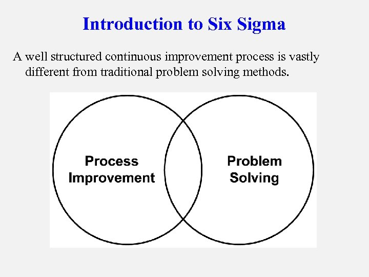 Introduction to Six Sigma A well structured continuous improvement process is vastly different from