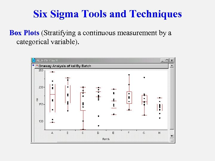 Six Sigma Tools and Techniques Box Plots (Stratifying a continuous measurement by a categorical