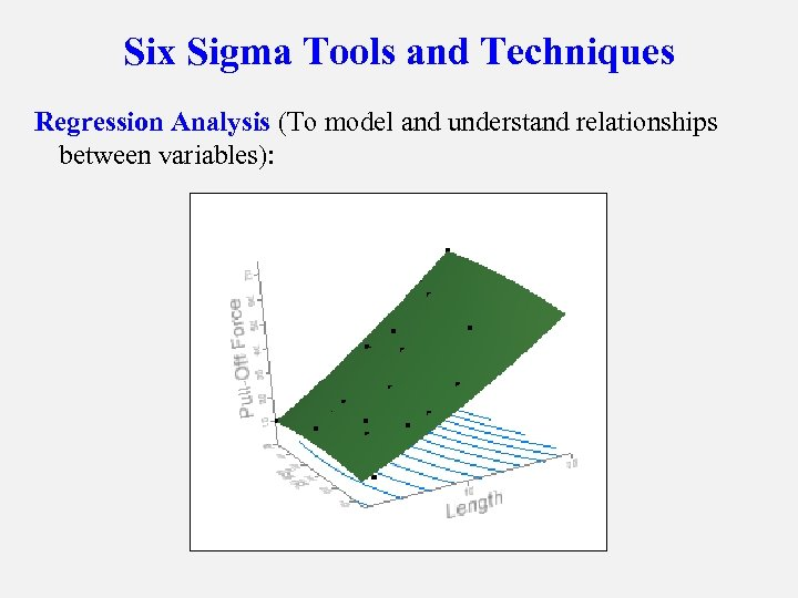 Six Sigma Tools and Techniques Regression Analysis (To model and understand relationships between variables):