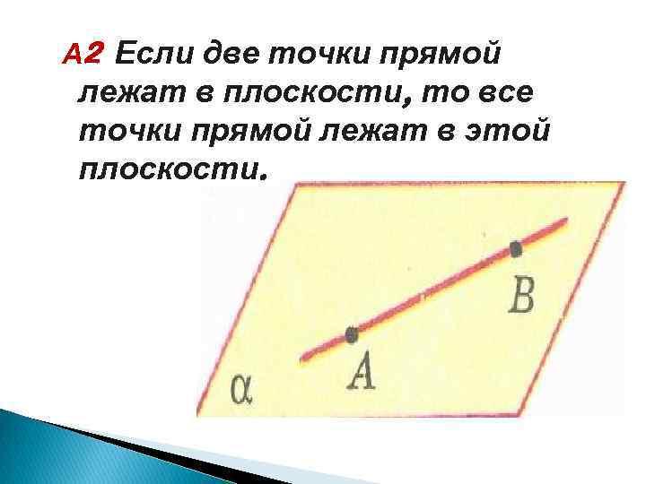 А 2 Если две точки прямой лежат в плоскости, то все точки прямой лежат