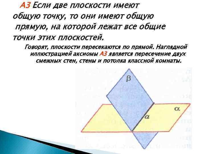 А 3 Если две плоскости имеют общую точку, то они имеют общую прямую, на