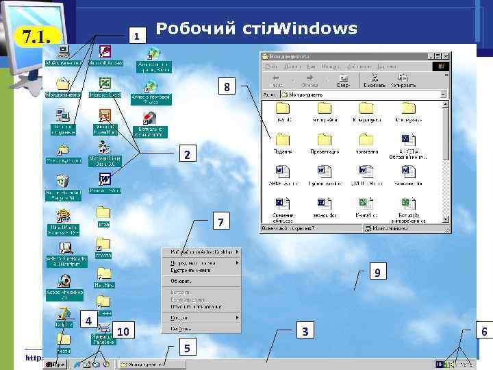 7. 1. 1 Робочий стіл Windows 8 2 7 9 4 10 http: //www.