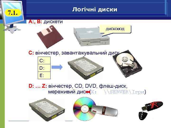 Логічні диски 7. 1. A: , B: дискети дисковод C: вінчестер, завантажувальний диск C: