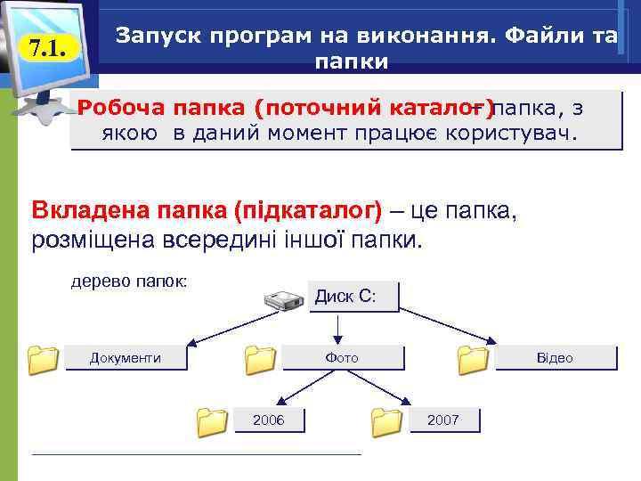 7. 1. Запуск програм на виконання. Файли та папки Робоча папка (поточний каталог) –
