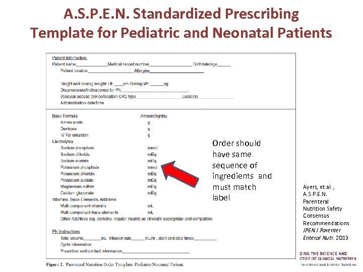 A. S. P. E. N. Standardized Prescribing Template for Pediatric and Neonatal Patients Order