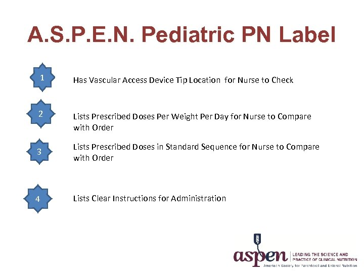 A. S. P. E. N. Pediatric PN Label 1 Has Vascular Access Device Tip