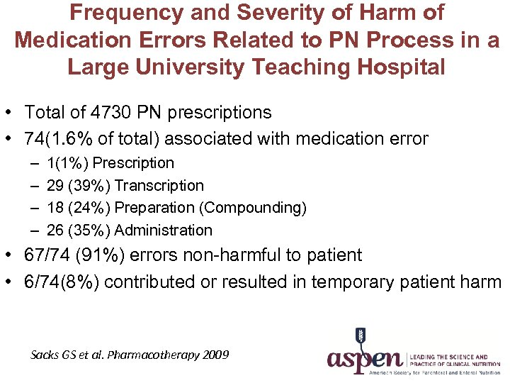 Frequency and Severity of Harm of Medication Errors Related to PN Process in a