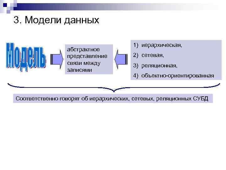 3. Модели данных абстрактное представление связи между записями 1) иерархическая, 2) сетевая, 3) реляционная,