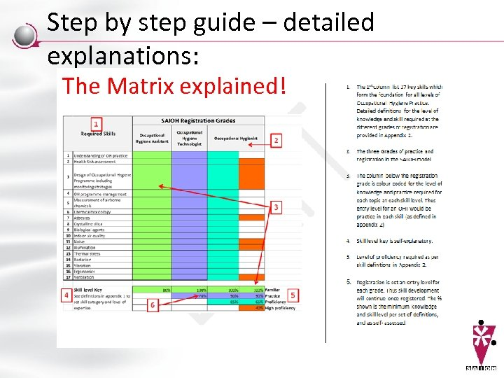 Step by step guide – detailed explanations: The Matrix explained!