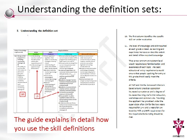 Understanding the definition sets: The guide explains in detail how you use the skill