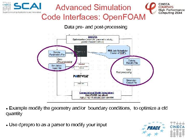 HPC enabling of Open FOAM for CFD applications