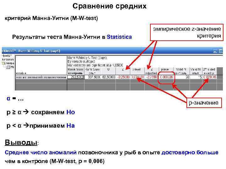 Сравнение средних критерий Манна-Уитни (M-W-test) Результаты теста Манна-Уитни в Statistica α=… эмпирическое z-значение критерия