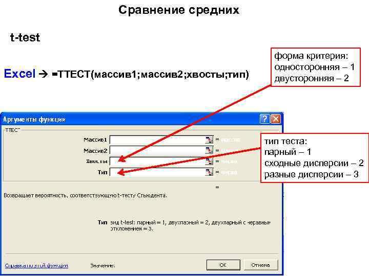 Сравнение средних t-test Excel =ТТЕСТ(массив 1; массив 2; хвосты; тип) форма критерия: односторонняя –