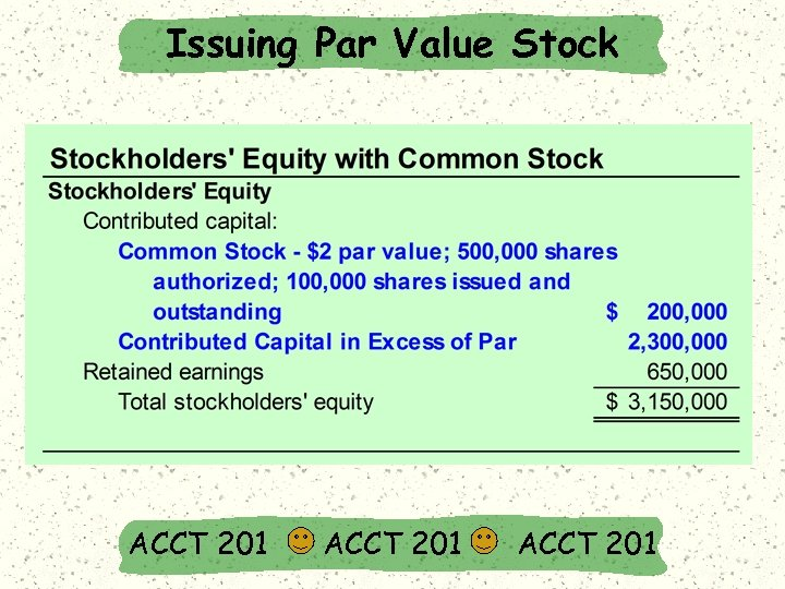 Issuing Par Value Stock ACCT 201