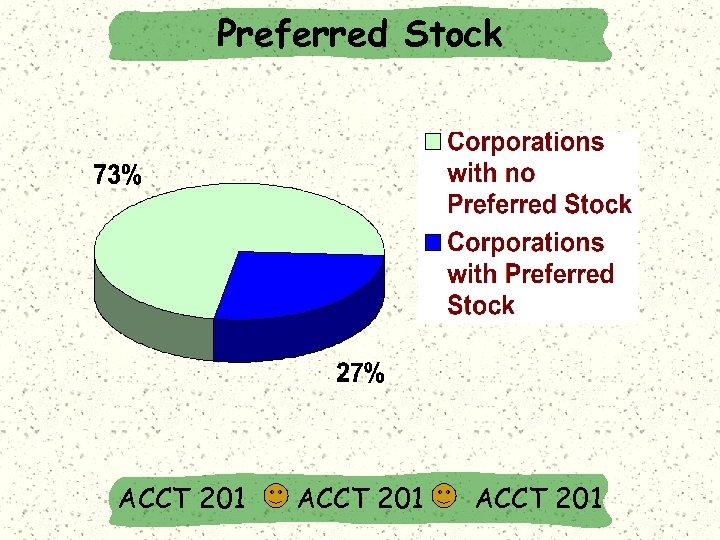 Preferred Stock ACCT 201