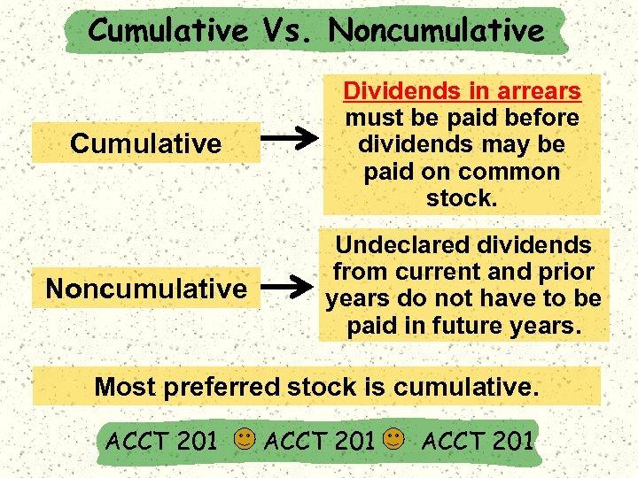 Cumulative Vs. Noncumulative Cumulative Dividends in arrears must be paid before dividends may be