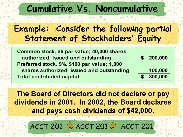 Cumulative Vs. Noncumulative Example: Consider the following partial Statement of Stockholders' Equity The Board