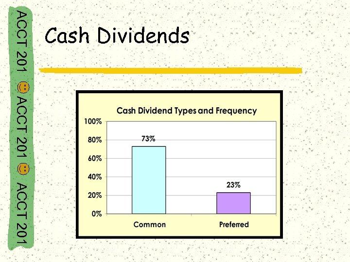 ACCT 201 Cash Dividends ACCT 201