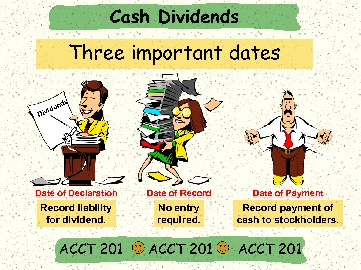 Cash Dividends Three important dates s nd ide iv D Date of Declaration Date