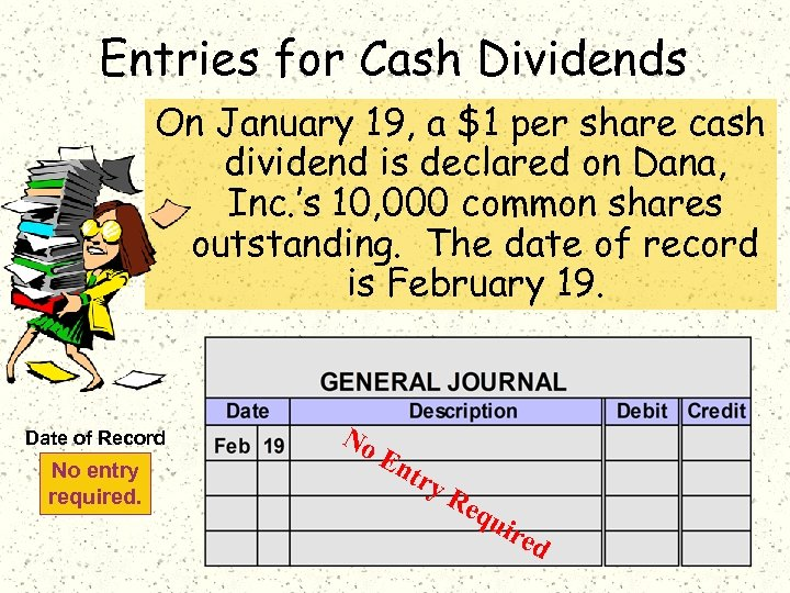 Entries for Cash Dividends On January 19, a $1 per share cash dividend is