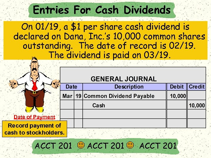 Entries For Cash Dividends On 01/19, a $1 per share cash dividend is declared