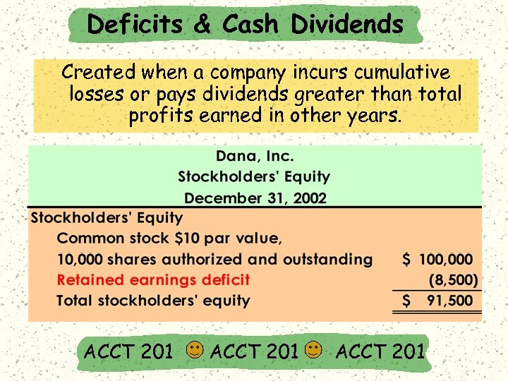 Deficits & Cash Dividends Created when a company incurs cumulative losses or pays dividends
