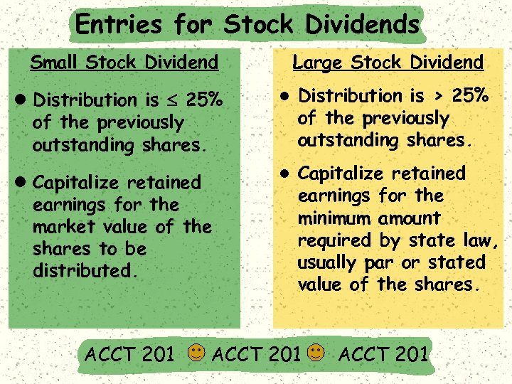 Entries for Stock Dividends Small Stock Dividend Large Stock Dividend l Distribution is £