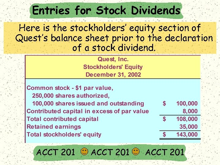 Entries for Stock Dividends Here is the stockholders' equity section of Quest's balance sheet