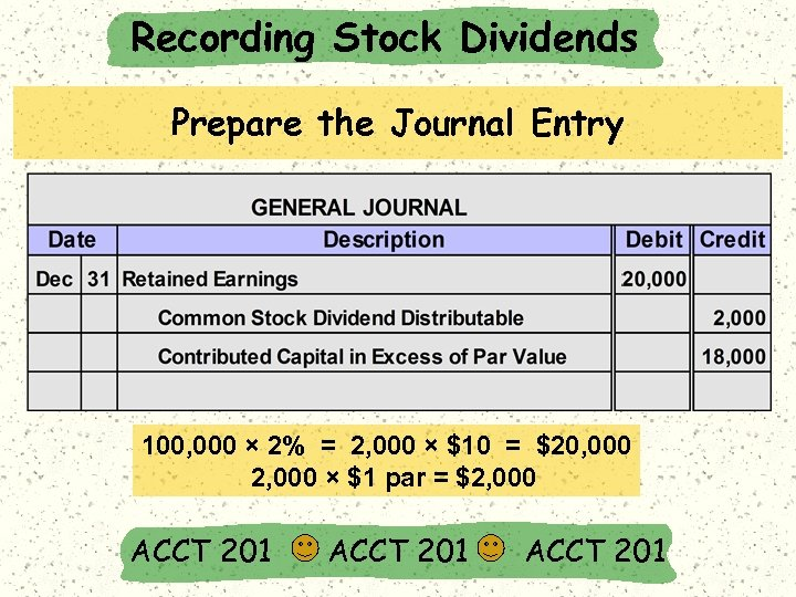 Recording Stock Dividends Prepare the Journal Entry 100, 000 × 2% = 2, 000