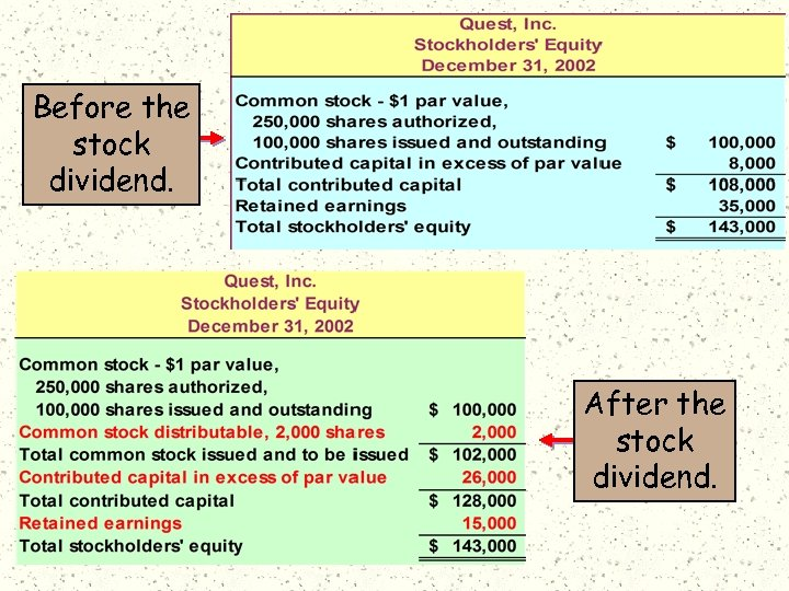 Before the stock dividend. After the stock dividend.