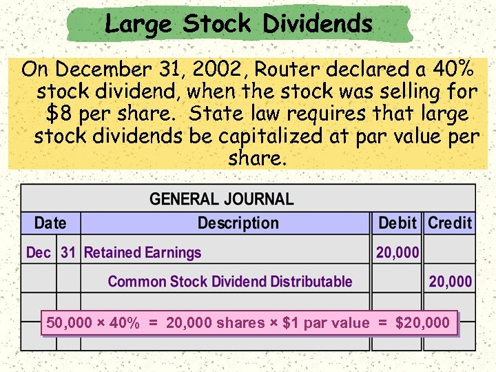 Large Stock Dividends On December 31, 2002, Router declared a 40% stock dividend, when