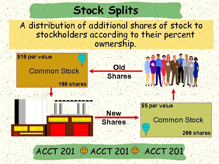 Stock Splits A distribution of additional shares of stock to stockholders according to their