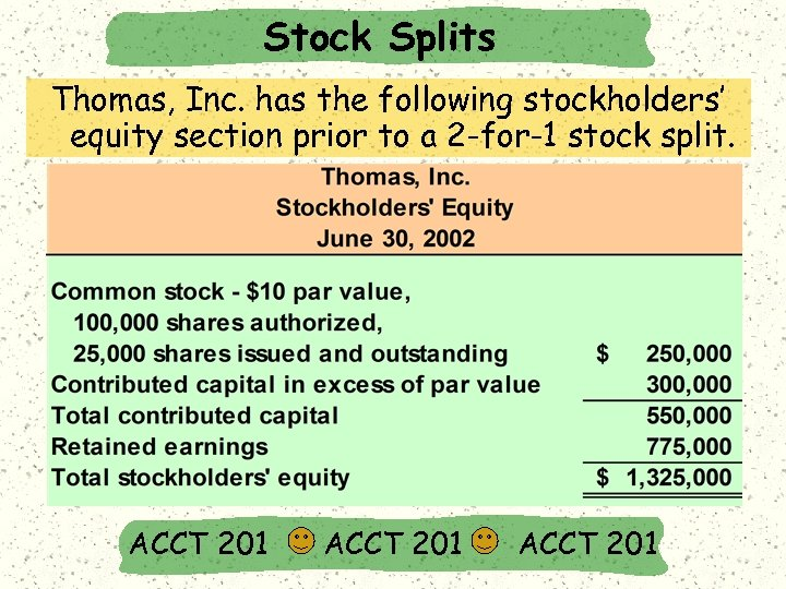 Stock Splits Thomas, Inc. has the following stockholders' equity section prior to a 2