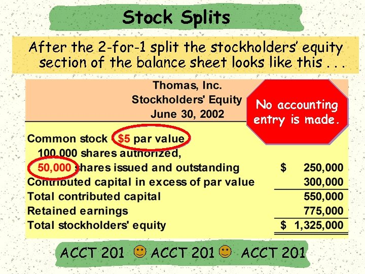 Stock Splits After the 2 -for-1 split the stockholders' equity section of the balance