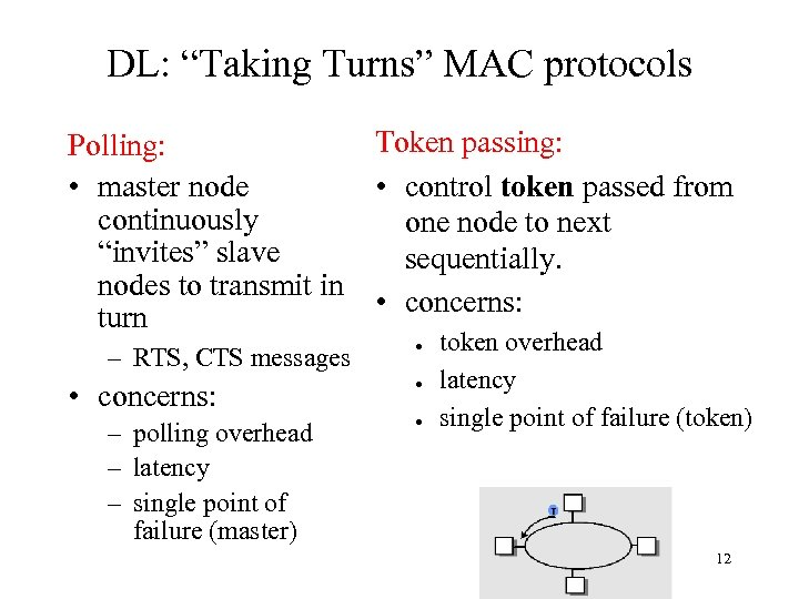 """DL: """"Taking Turns"""" MAC protocols Polling: • master node continuously """"invites"""" slave nodes to"""