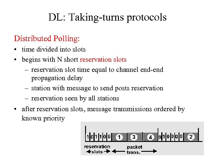 DL: Taking-turns protocols Distributed Polling: • time divided into slots • begins with N