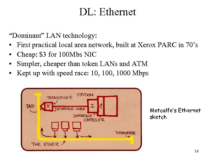 """DL: Ethernet """"Dominant"""" LAN technology: • First practical local area network, built at Xerox"""