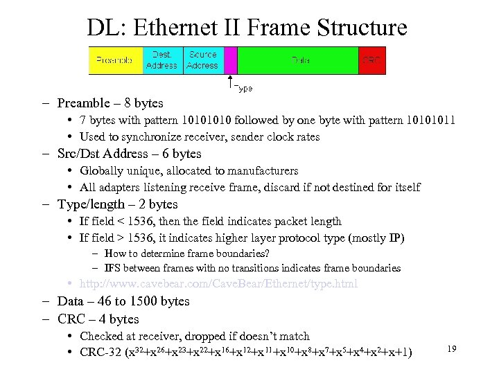DL: Ethernet II Frame Structure – Preamble – 8 bytes • 7 bytes with