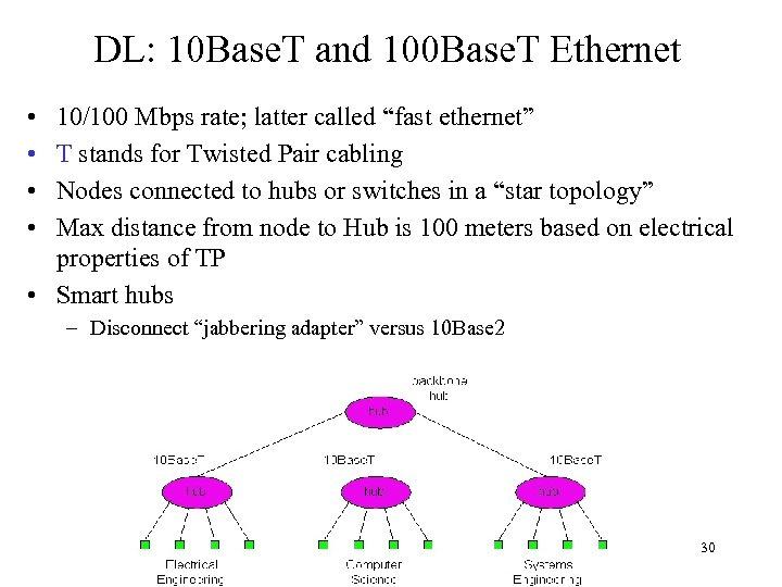 DL: 10 Base. T and 100 Base. T Ethernet • • 10/100 Mbps rate;