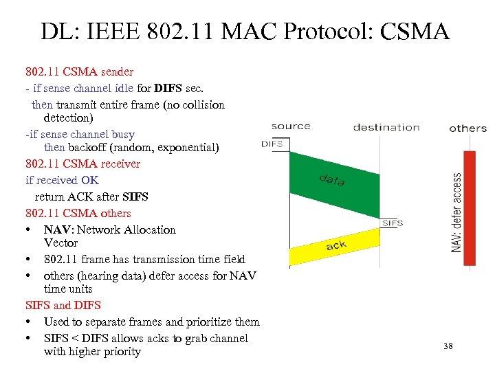 DL: IEEE 802. 11 MAC Protocol: CSMA 802. 11 CSMA sender - if sense