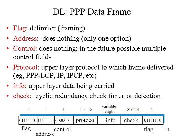 DL: PPP Data Frame • Flag: delimiter (framing) • Address: does nothing (only one