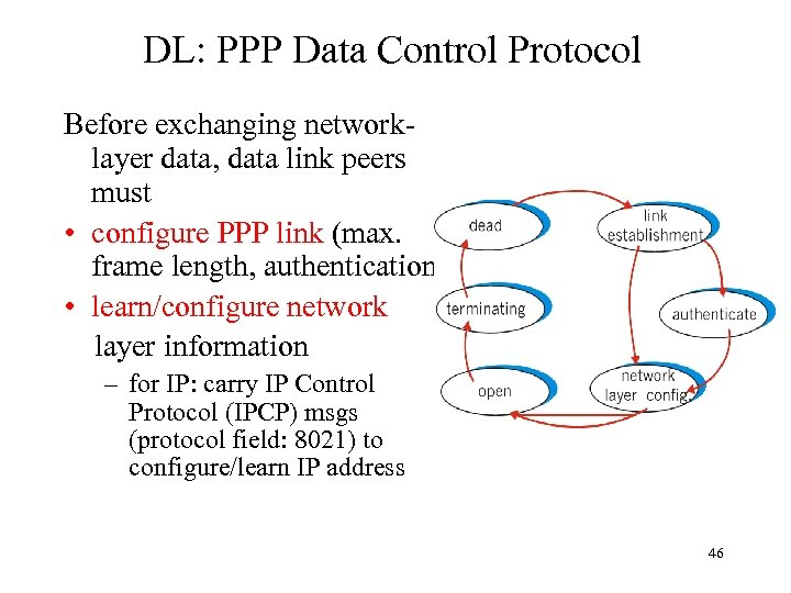 DL: PPP Data Control Protocol Before exchanging networklayer data, data link peers must •