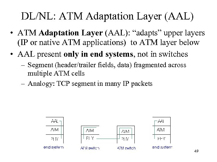 """DL/NL: ATM Adaptation Layer (AAL) • ATM Adaptation Layer (AAL): """"adapts"""" upper layers (IP"""