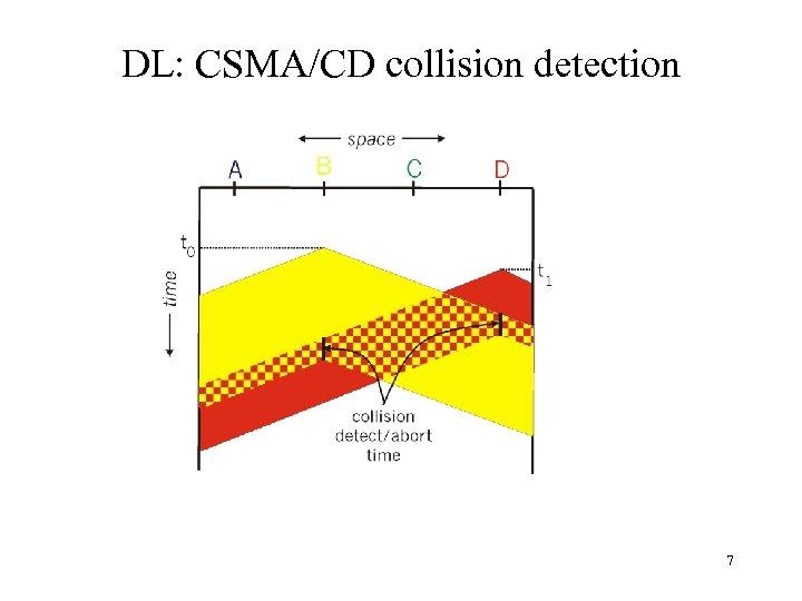 DL: CSMA/CD collision detection 7