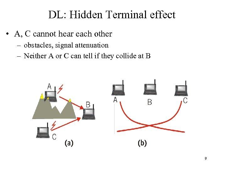 DL: Hidden Terminal effect • A, C cannot hear each other – obstacles, signal